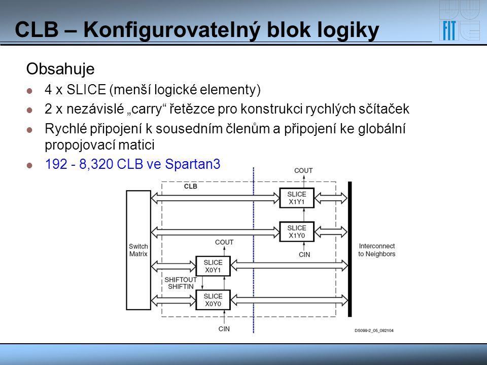 Architektura SLICE Obsahuje 2x Funkční generátor (FG) LUT RAM16 SRL16 2x Registr/Latch Multiplexory MUXF5, MUXFx Carry logiku Pomocná logika pro aritmetiku 768 - 33,280 SLICE ve Spartan3 => 1536 - 66,560 FG a registrů ORCY MUXF5 MUXFx CY Arithmetic Logic