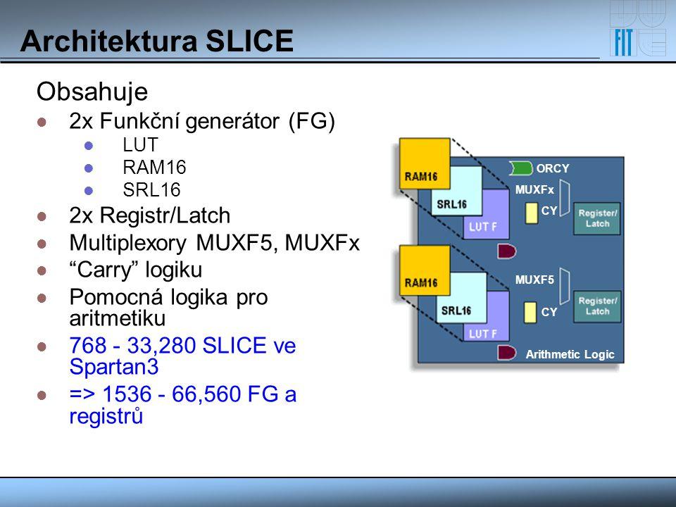 Virtex, Virtex II Podpora třístavových sběrnic uvnitř FPGA - každý CLB blok obsahuje 2-3 třístavové budiče Možnost rekonfigurovat za běhu pouze část FPGA čipu Virtex - rekonfigurace řízena vnějším obvodem Virtex II – možnost řízení rekonfigurace čipu zevnitř FPGA – přístup pomocí ICAP (Internal Configuration Access Port) komponenty.