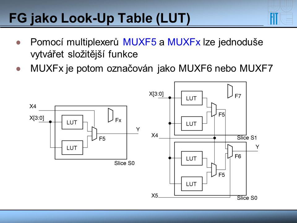 LUT – komponenta ve VHDL Lze instancovat jako komponentu ve VHDL, ale obvykle se to neprovádí => Syntezátor je automaticky vytváří na základě behaviorálního nebe strukturálního popisu ve VHDL.