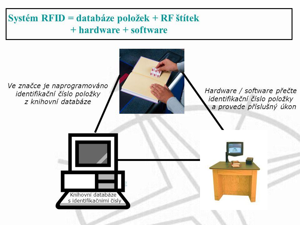 Systém RFID = databáze položek + RF štítek + hardware + software Library Catalog Knihovní databáze s identifikačními čísly Ve značce je naprogramováno identifikační číslo položky z knihovní databáze Hardware / software přečte identifikační číslo položky a provede příslušný úkon