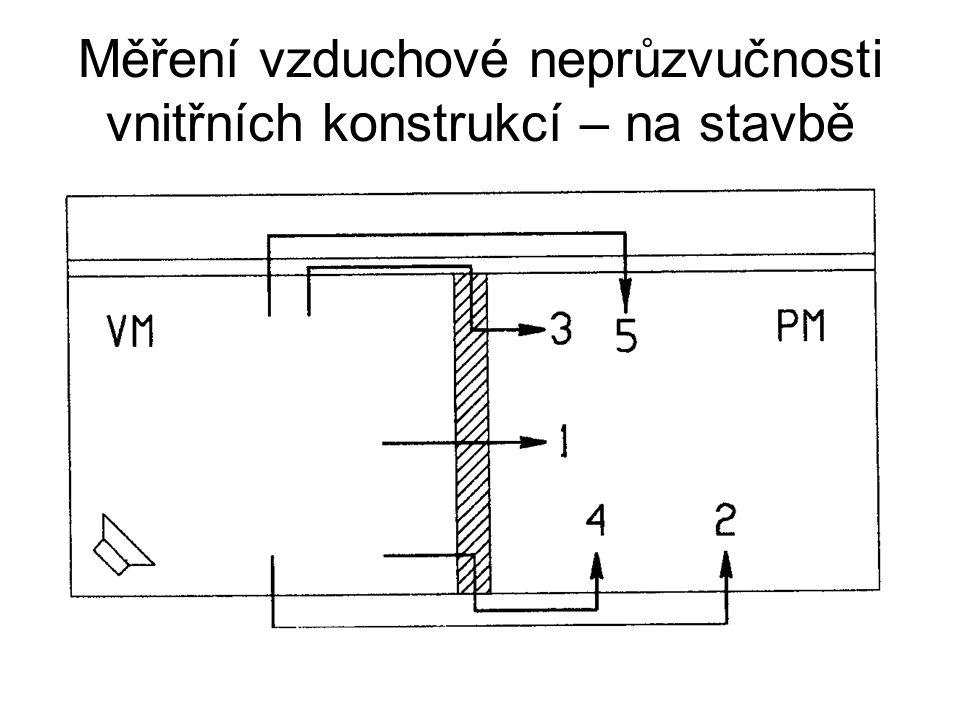 Měření vzduchové neprůzvučnosti vnitřních konstrukcí – na stavbě