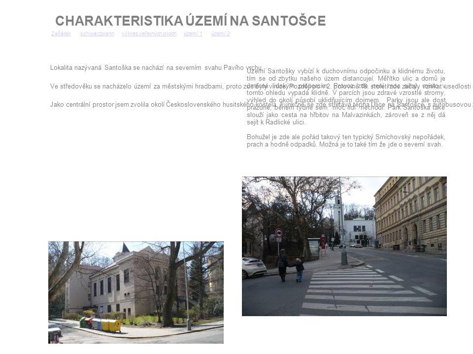 CHARAKTERISTIKA ÚZEMÍ NA SANTOŠCE Lokalita nazývaná Santoška se nachází na severním svahu Pavího vrchu. Ve středověku se nacházelo území za městskými