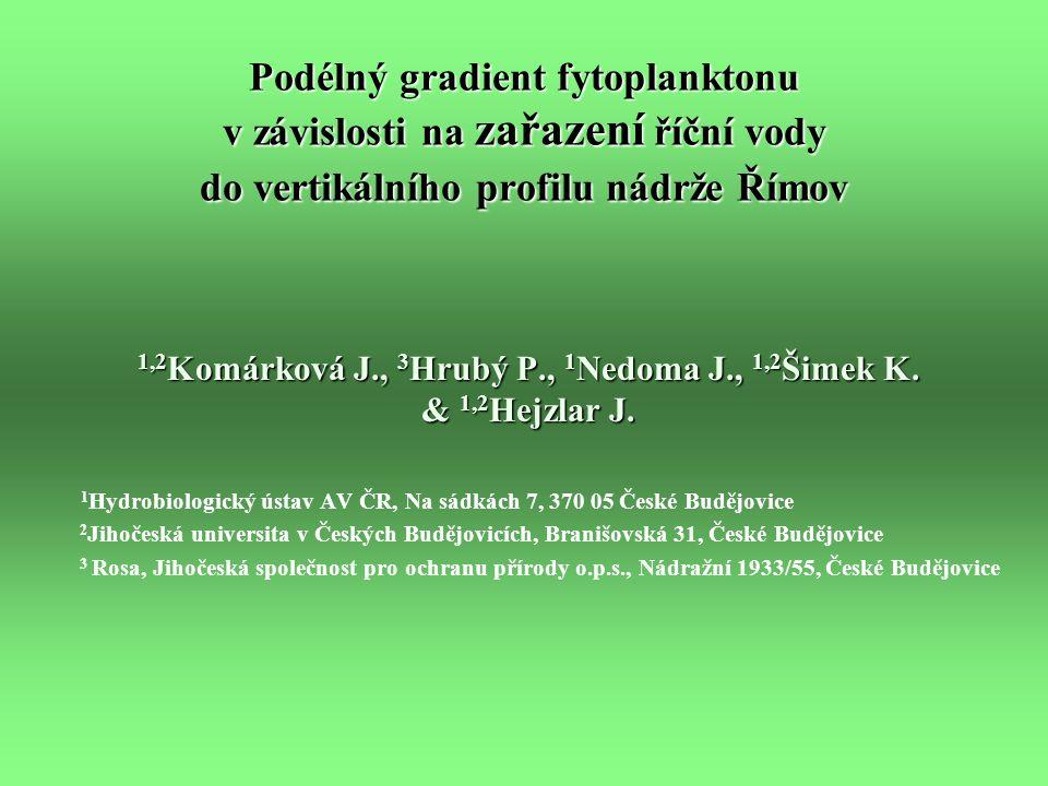 Podélný gradient fytoplanktonu v závislosti na zařazení říční vody do vertikálního profilu nádrže Římov 1,2 Komárková J., 3 Hrubý P., 1 Nedoma J., 1,2 Šimek K.