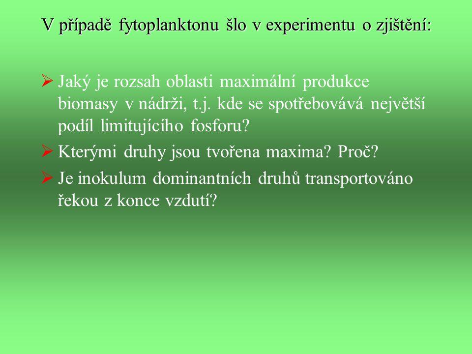  Jaký je rozsah oblasti maximální produkce biomasy v nádrži, t.j.