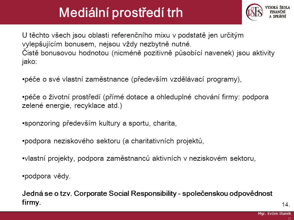 14. Mgr. Evžen Staněk :: Mediální prostředí trh U těchto všech jsou oblasti referenčního mixu v podstatě jen určitým vylepšujícím bonusem, nejsou vždy