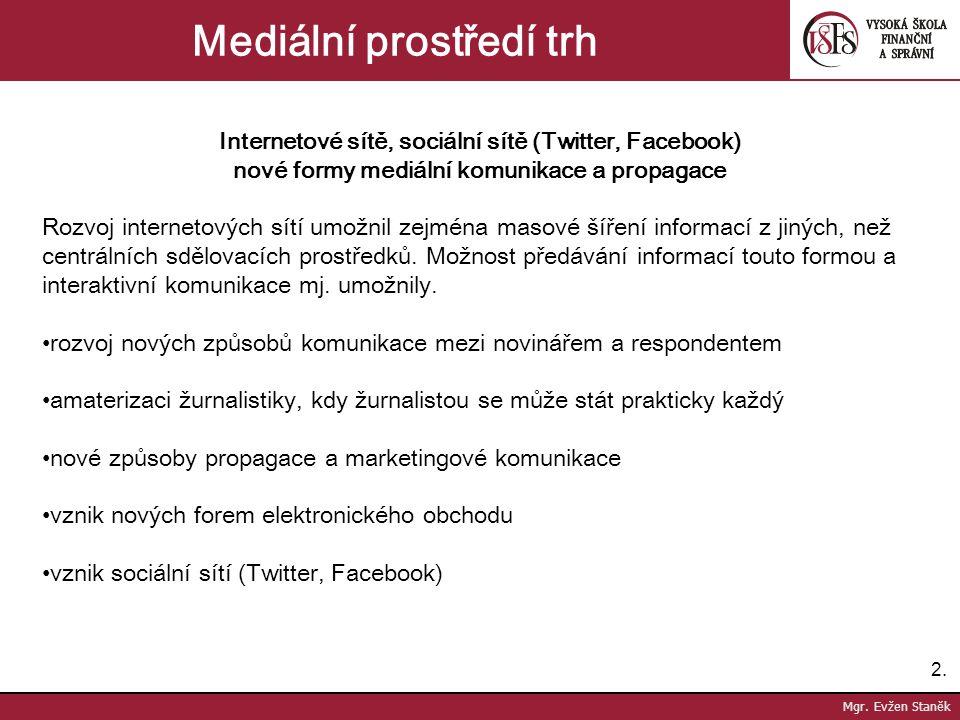 2.2. Mgr. Evžen Staněk Mediální prostředí trh Internetové sítě, sociální sítě (Twitter, Facebook) nové formy mediální komunikace a propagace Rozvoj in