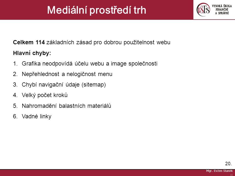 20. Mgr. Evžen Staněk :: Mediální prostředí trh Celkem 114 základních zásad pro dobrou použitelnost webu Hlavní chyby: 1.Grafika neodpovídá účelu webu