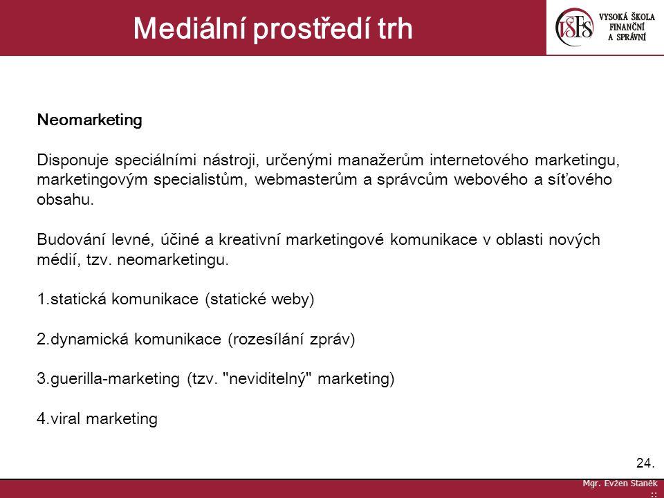 24. Mgr. Evžen Staněk :: Mediální prostředí trh Neomarketing Disponuje speciálními nástroji, určenými manažerům internetového marketingu, marketingový