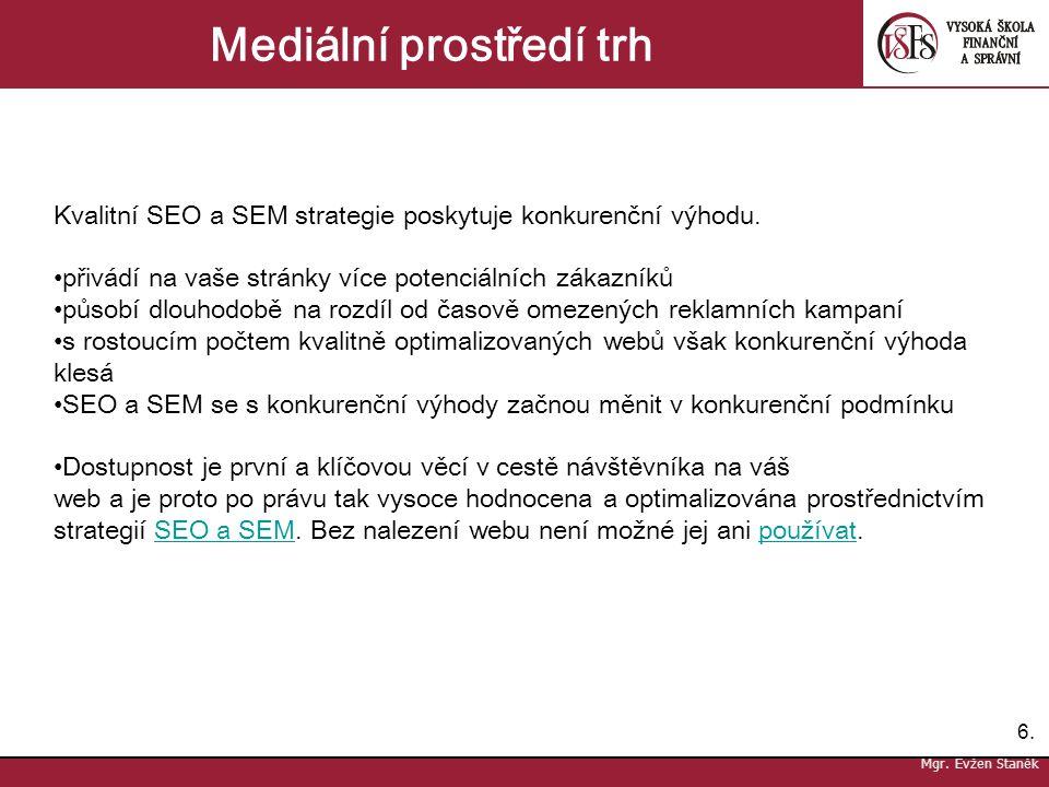 6.6. Mgr. Evžen Staněk Mediální prostředí trh Kvalitní SEO a SEM strategie poskytuje konkurenční výhodu. přivádí na vaše stránky více potenciálních zá