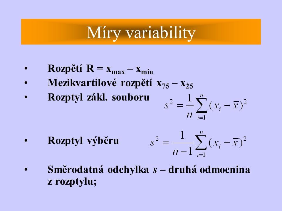 Míry variability Rozpětí R = x max – x min Mezikvartilové rozpětí x 75 – x 25 Rozptyl zákl. souboru Rozptyl výběru Směrodatná odchylka s – druhá odmoc