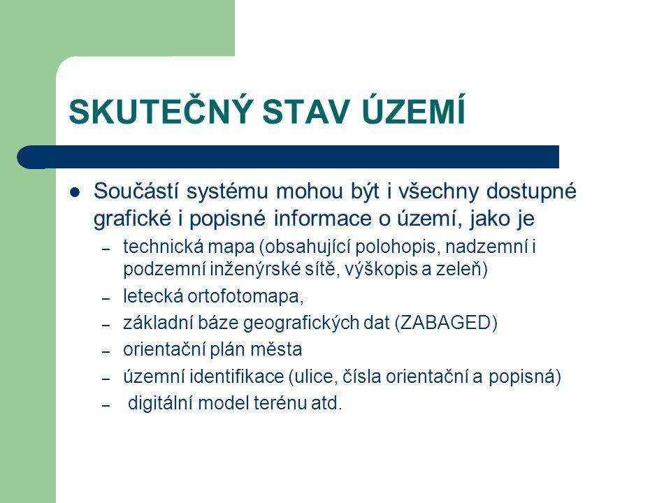 ÚZEMNĚ ANALYTICKÉ PODKLADY Pro řešení problematiky jsou připraveny moduly pro jejich kompletní správu.