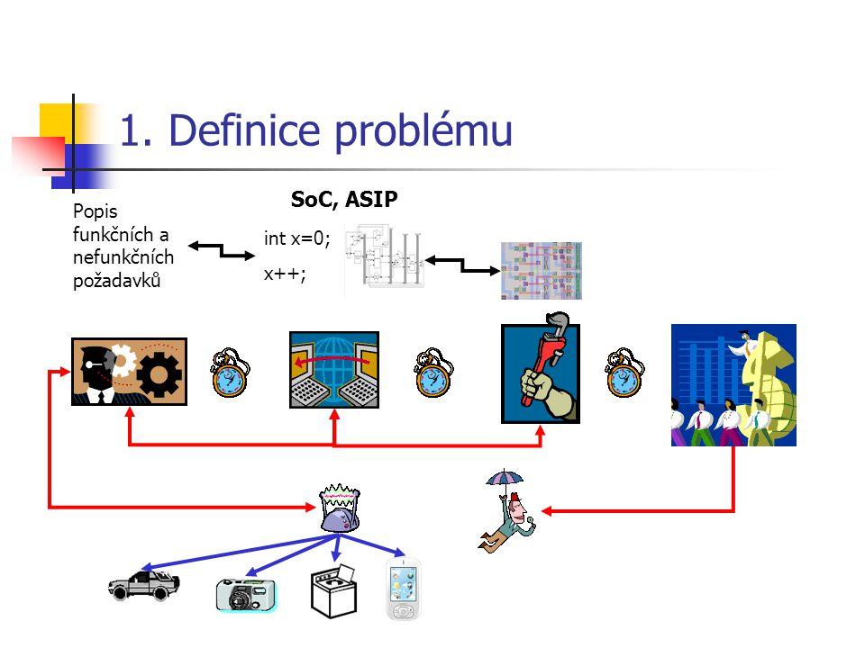 1. Definice problému int x=0; x++; Popis funkčních a nefunkčních požadavků SoC, ASIP