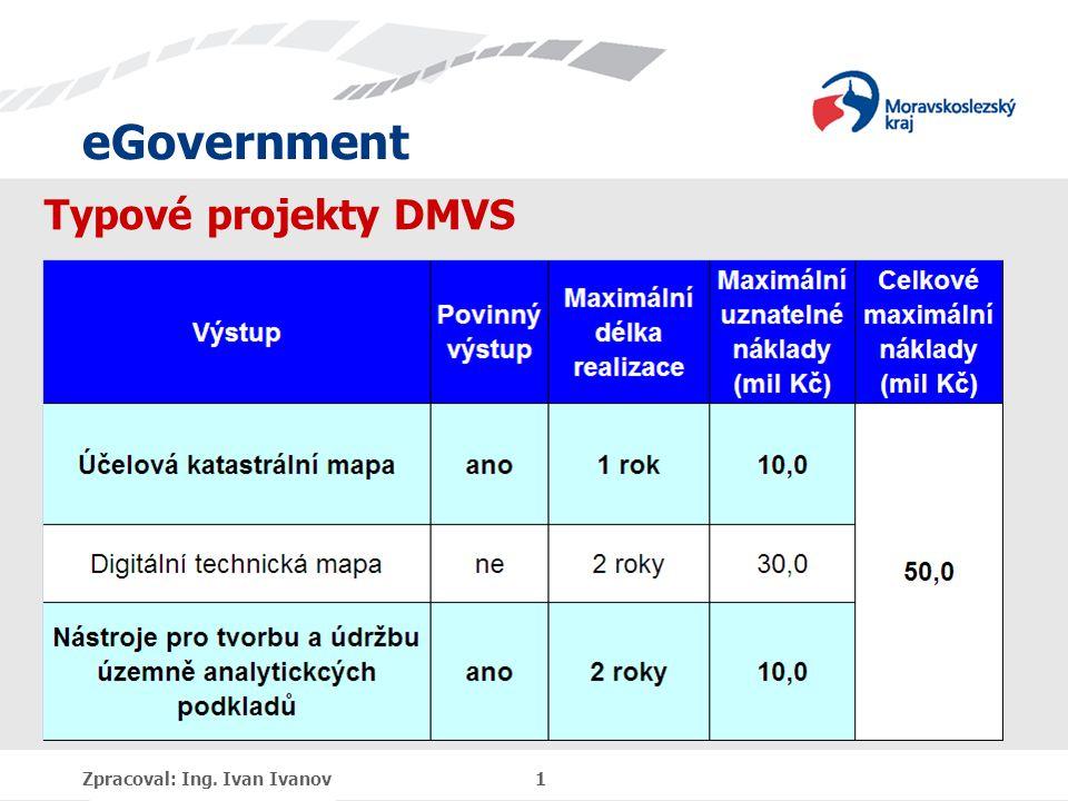 eGovernment Zpracoval: Ing. Ivan Ivanov 1 Typové projekty DMVS