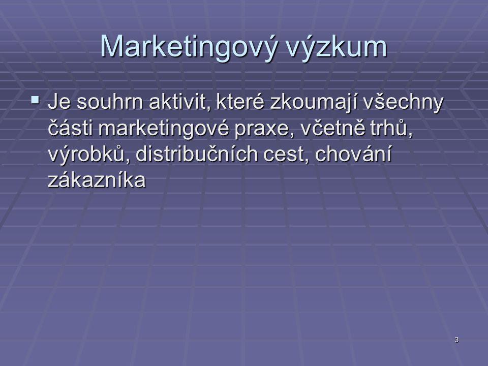 3 Marketingový výzkum  Je souhrn aktivit, které zkoumají všechny části marketingové praxe, včetně trhů, výrobků, distribučních cest, chování zákazník