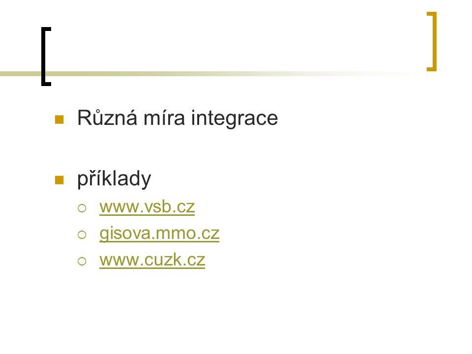 Různá míra integrace příklady  www.vsb.cz www.vsb.cz  gisova.mmo.cz gisova.mmo.cz  www.cuzk.cz www.cuzk.cz