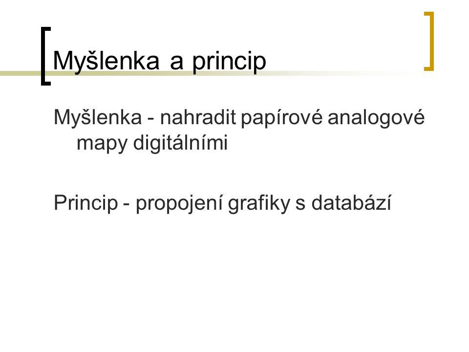 Myšlenka a princip Myšlenka - nahradit papírové analogové mapy digitálními Princip - propojení grafiky s databází