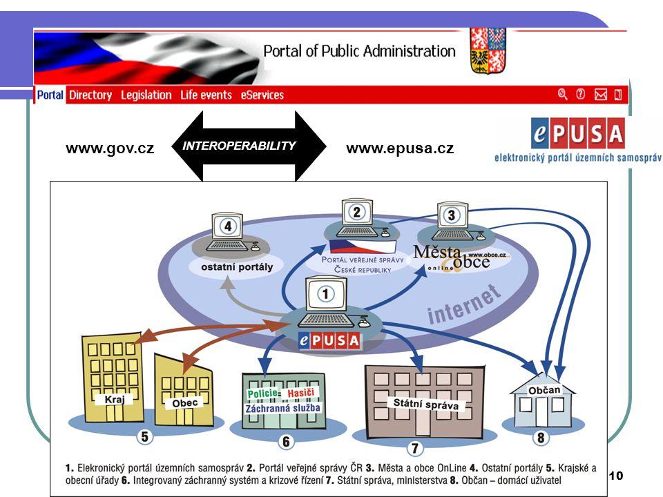MV ČR10 INTEROPERABILITY www.epusa.czwww.gov.cz