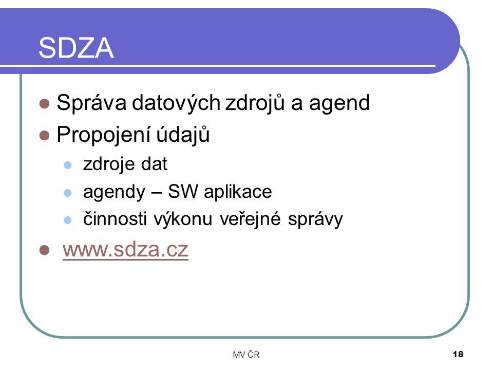 MV ČR18 SDZA Správa datových zdrojů a agend Propojení údajů zdroje dat agendy – SW aplikace činnosti výkonu veřejné správy www.sdza.cz