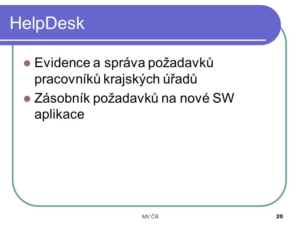 MV ČR20 HelpDesk Evidence a správa požadavků pracovníků krajských úřadů Zásobník požadavků na nové SW aplikace