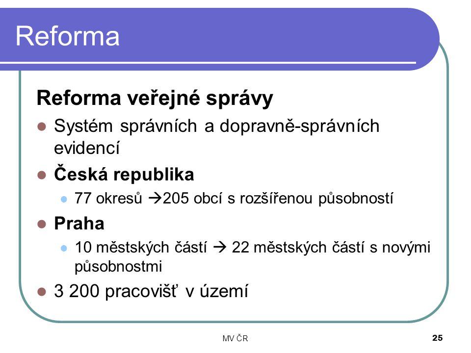 MV ČR25 Reforma Reforma veřejné správy Systém správních a dopravně-správních evidencí Česká republika 77 okresů  205 obcí s rozšířenou působností Pra