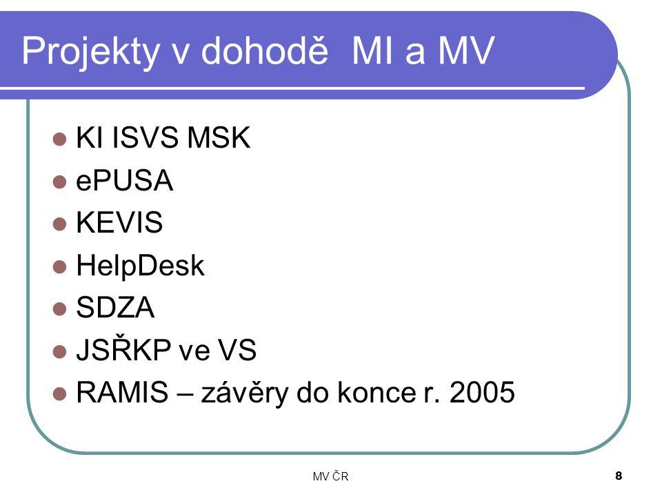 MV ČR8 Projekty v dohodě MI a MV KI ISVS MSK ePUSA KEVIS HelpDesk SDZA JSŘKP ve VS RAMIS – závěry do konce r. 2005