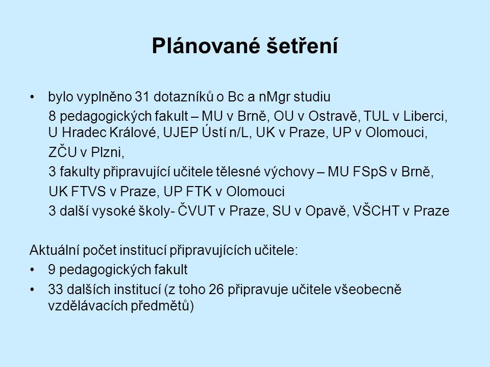 Plánované šetření bylo vyplněno 31 dotazníků o Bc a nMgr studiu 8 pedagogických fakult – MU v Brně, OU v Ostravě, TUL v Liberci, U Hradec Králové, UJEP Ústí n/L, UK v Praze, UP v Olomouci, ZČU v Plzni, 3 fakulty připravující učitele tělesné výchovy – MU FSpS v Brně, UK FTVS v Praze, UP FTK v Olomouci 3 další vysoké školy- ČVUT v Praze, SU v Opavě, VŠCHT v Praze Aktuální počet institucí připravujících učitele: 9 pedagogických fakult 33 dalších institucí (z toho 26 připravuje učitele všeobecně vzdělávacích předmětů)