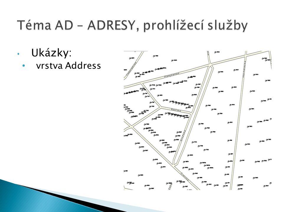 Ukázky: vrstva Address