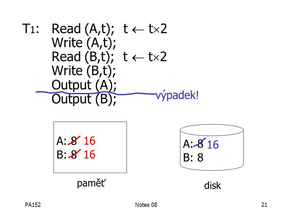 PA152Notes 0820 Klíčový problém: nedokončené transakce PříkladOmezení: A=B T 1 : A  A  2 B  B  2