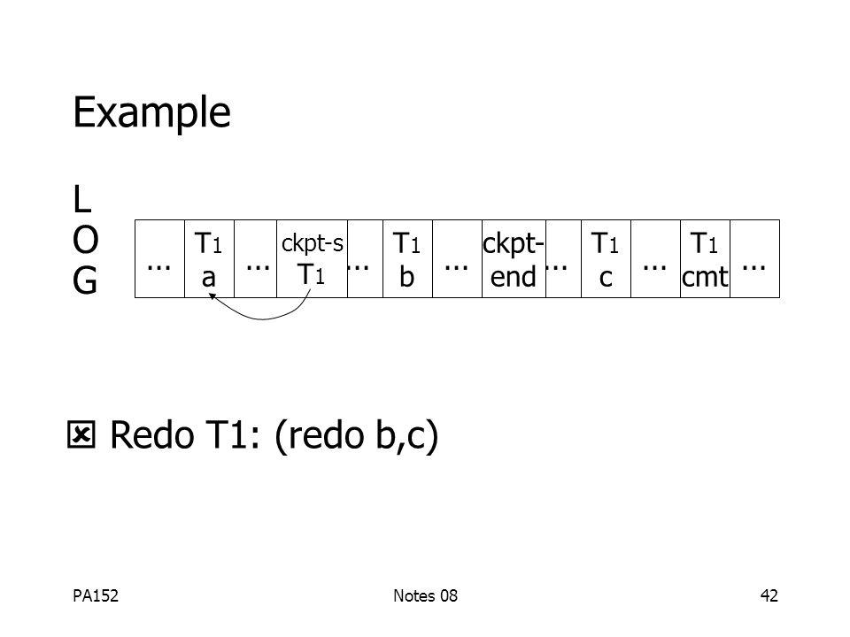 PA152Notes 0841 Příklad co dělat při obnově? T1 nemá commit L O G T 1,- a... Ckpt T 1... Ckpt end... T1-bT1-b  Undo T 1 (undo a,b)