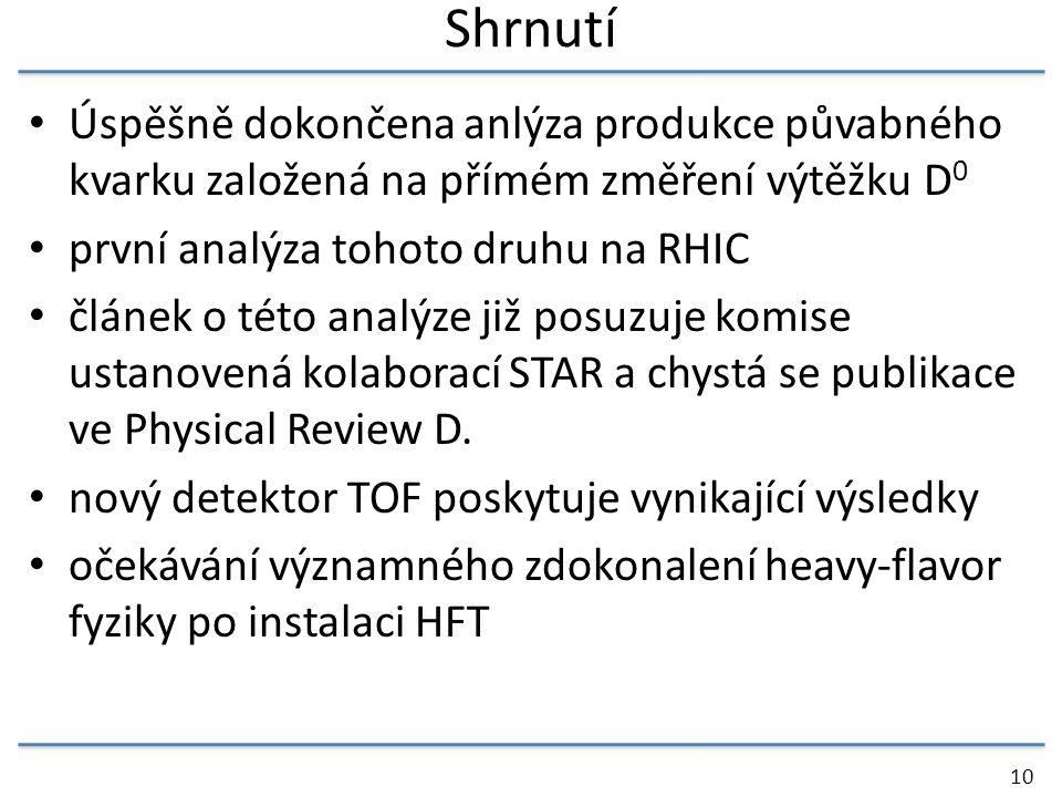 Shrnutí Úspěšně dokončena anlýza produkce půvabného kvarku založená na přímém změření výtěžku D 0 první analýza tohoto druhu na RHIC článek o této analýze již posuzuje komise ustanovená kolaborací STAR a chystá se publikace ve Physical Review D.