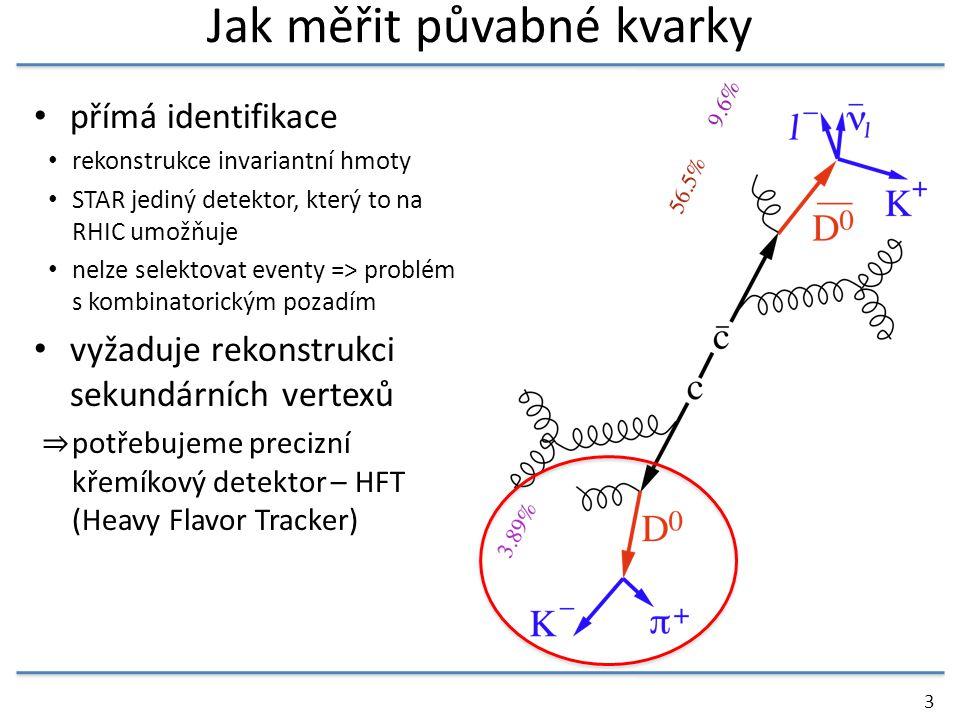 Jak měřit půvabné kvarky přímá identifikace rekonstrukce invariantní hmoty STAR jediný detektor, který to na RHIC umožňuje nelze selektovat eventy => problém s kombinatorickým pozadím vyžaduje rekonstrukci sekundárních vertexů ⇒ potřebujeme precizní křemíkový detektor – HFT (Heavy Flavor Tracker) 3