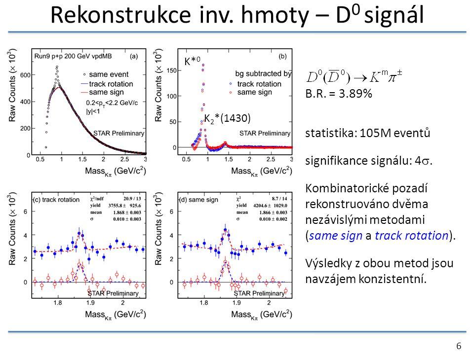 Rekonstrukce inv. hmoty – D 0 signál 6 K* 0 K 2 *(1430) B.R.