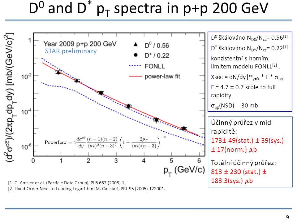 D 0 and D * p T spectra in p+p 200 GeV 9 D 0 škálováno N D0 /N cc = 0.56 [1] D * škálováno N D* /N cc = 0.22 [1] konzistentní s horním limitem modelu FONLL [2].