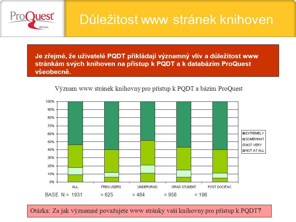 BASE N = 1931 = 625 = 484 = 958 = 196 Otázka : Za jak významné považujete www stránky vaší knihovny pro přístup k PQDT .