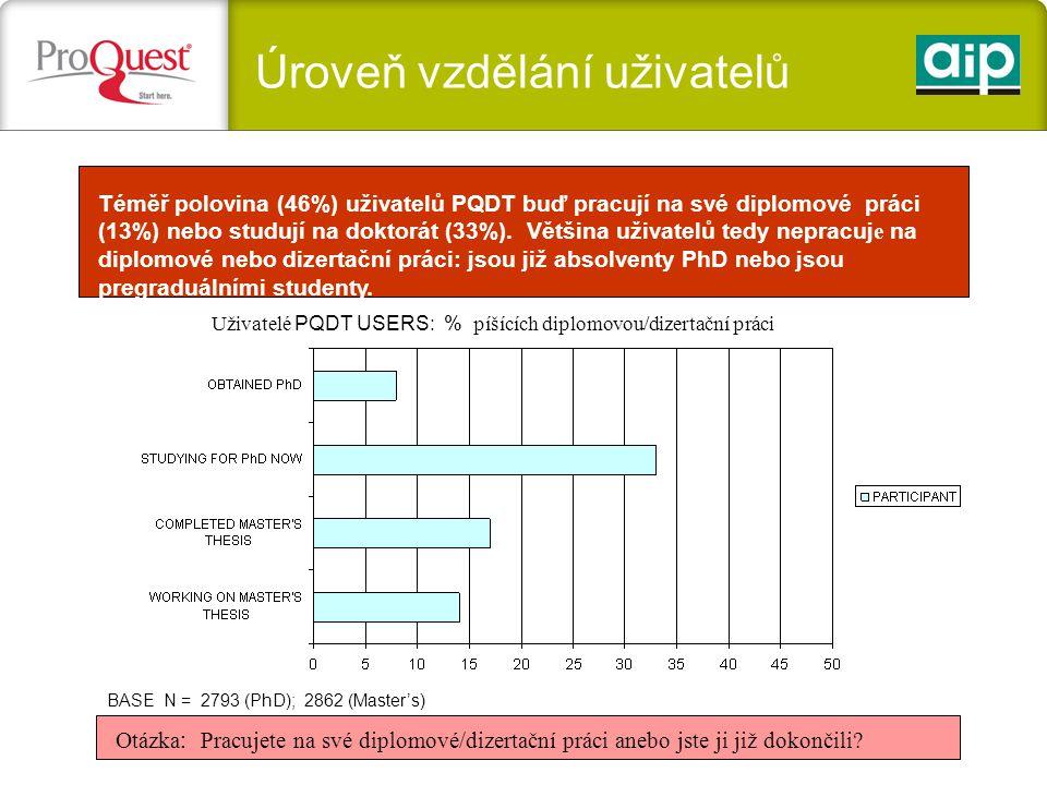 Úroveň vzdělání uživatelů BASE N = 2793 (PhD); 2862 (Master's) Otázka : Pracujete na své diplomové/dizertační práci anebo jste ji již dokončili.