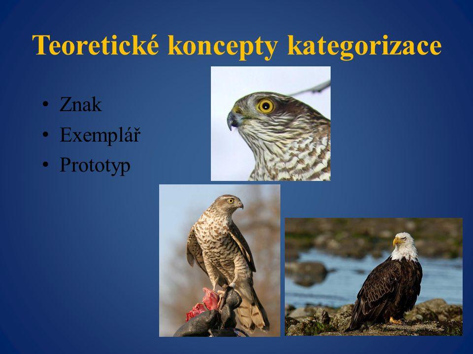 Teoretické koncepty kategorizace Znak Exemplář Prototyp