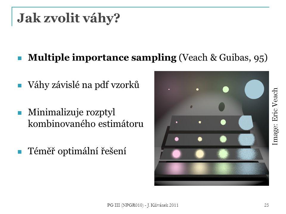 Jak zvolit váhy? Multiple importance sampling (Veach & Guibas, 95) Váhy závislé na pdf vzorků Minimalizuje rozptyl kombinovaného estimátoru Téměř opti
