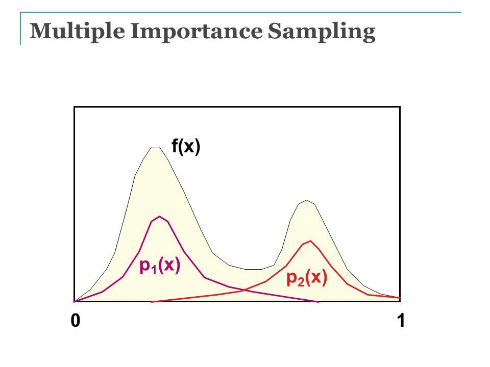 Multiple Importance Sampling f(x) 01 p 1 (x) p 2 (x)