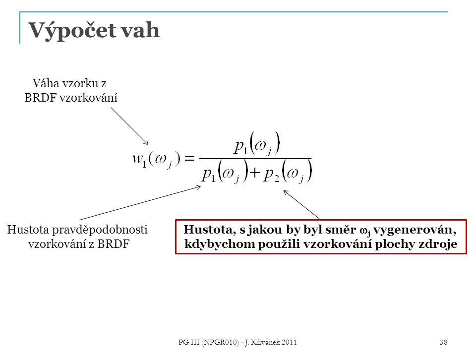 Výpočet vah PG III (NPGR010) - J. Křivánek 2011 38 Váha vzorku z BRDF vzorkování Hustota pravděpodobnosti vzorkování z BRDF Hustota, s jakou by byl sm