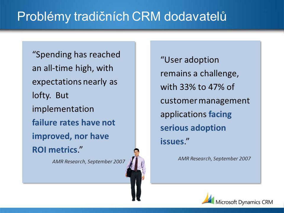 Analytické funkce a nástroje Co od CRM chtějí jednotliví uživatelé.