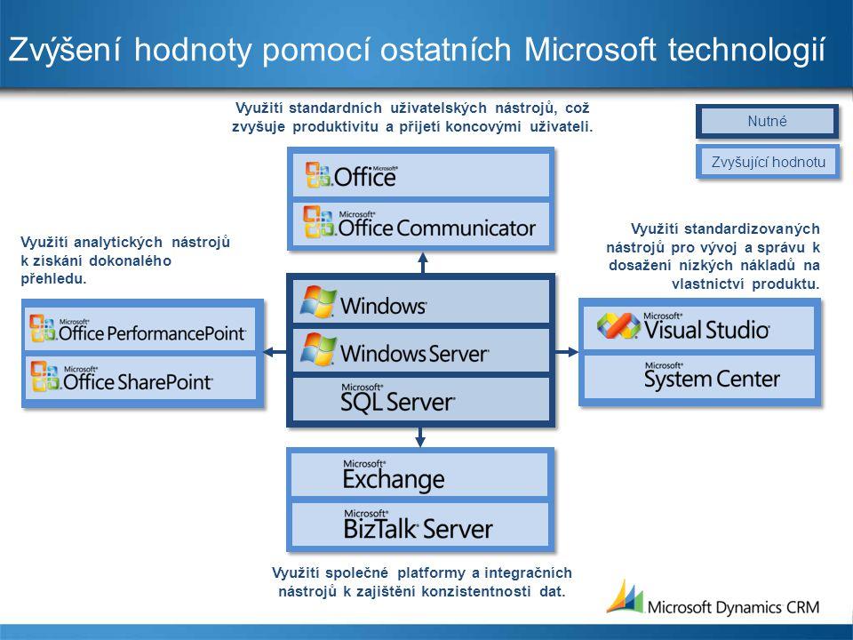 Zvýšení hodnoty pomocí ostatních Microsoft technologií Využití standardizovaných nástrojů pro vývoj a správu k dosažení nízkých nákladů na vlastnictví produktu.