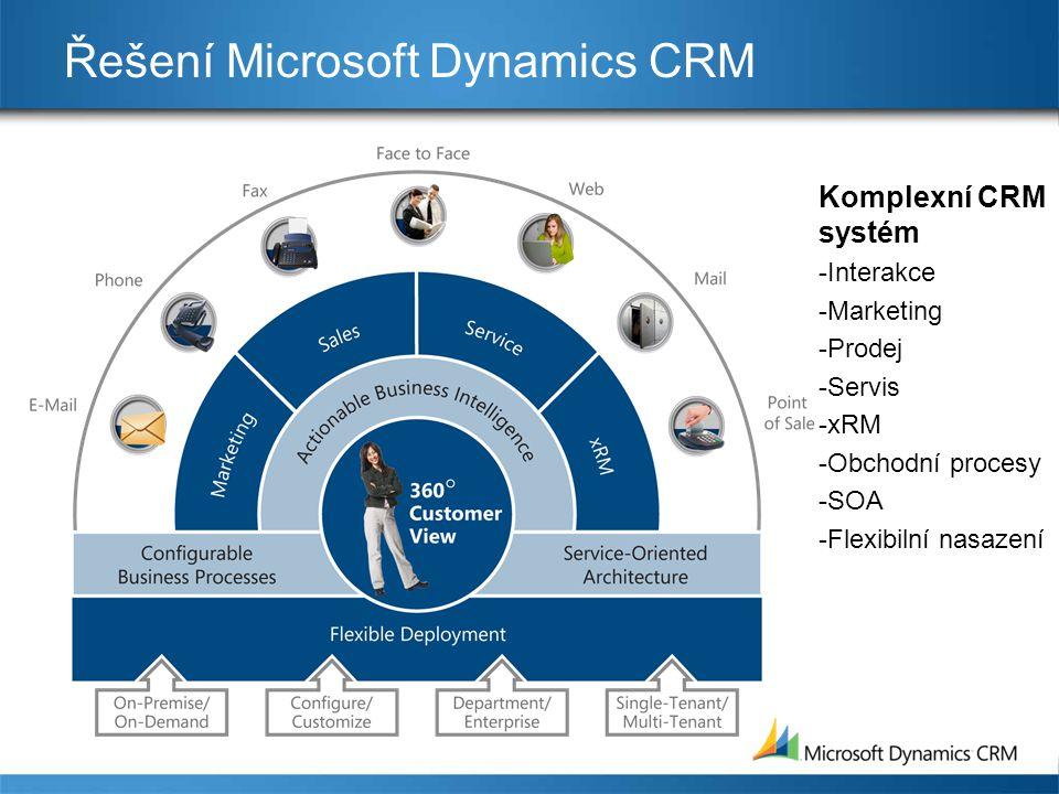 Řešení Microsoft Dynamics CRM Komplexní CRM systém -Interakce -Marketing -Prodej -Servis -xRM -Obchodní procesy -SOA -Flexibilní nasazení