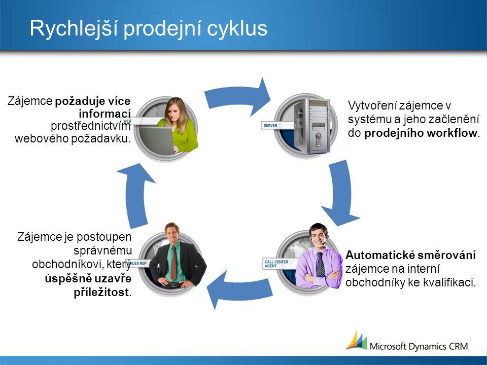 Rychlejší prodejní cyklus Vytvoření zájemce v systému a jeho začlenění do prodejního workflow.