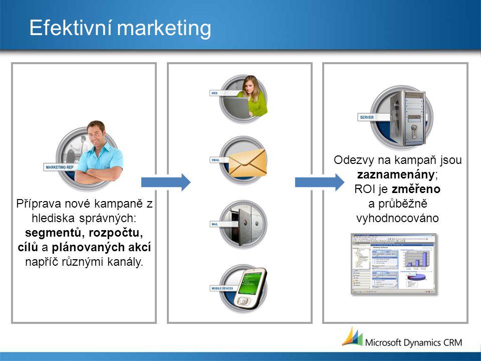Efektivní marketing Příprava nové kampaně z hlediska správných: segmentů, rozpočtu, cílů a plánovaných akcí napříč různými kanály.