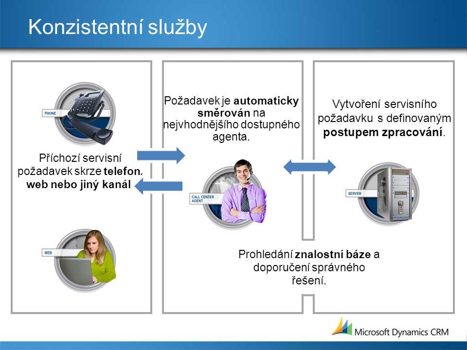 Konzistentní služby Vytvoření servisního požadavku s definovaným postupem zpracování.