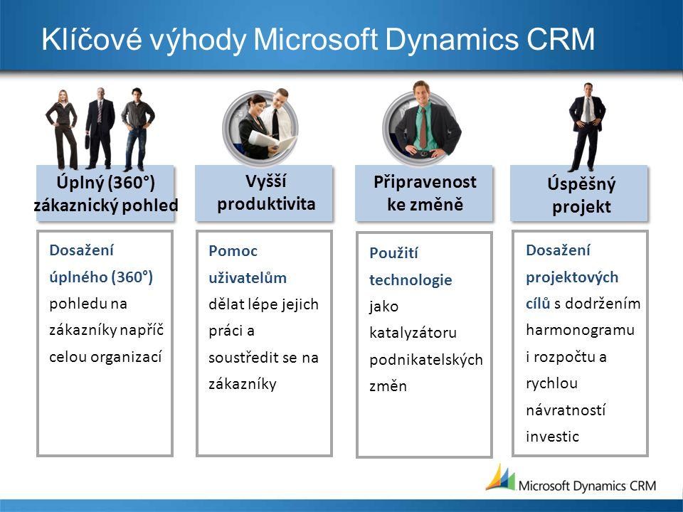 Klíčové výhody Microsoft Dynamics CRM Dosažení úplného (360°) pohledu na zákazníky napříč celou organizací Úplný (360°) zákaznický pohled Pomoc uživatelům dělat lépe jejich práci a soustředit se na zákazníky Vyšší produktivita Úspěšný projekt Dosažení projektových cílů s dodržením harmonogramu i rozpočtu a rychlou návratností investic Připravenost ke změně Použití technologie jako katalyzátoru podnikatelských změn