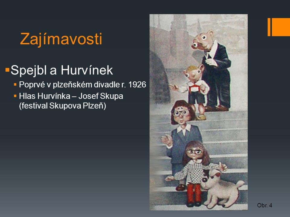 Zajímavosti  Spejbl a Hurvínek  Poprvé v plzeňském divadle r. 1926  Hlas Hurvínka – Josef Skupa (festival Skupova Plzeň) Obr. 4