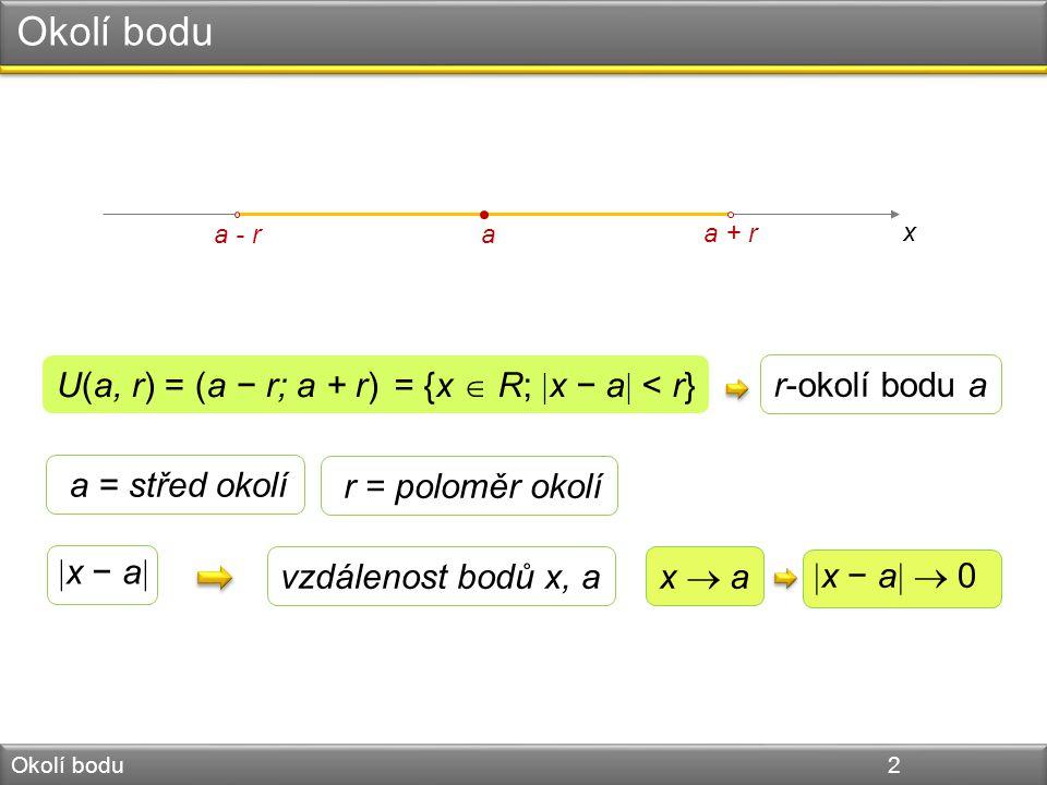 Okolí bodu Okolí bodu 2 x a a - r a + r U(a, r) = (a − r; a + r) r-okolí bodu a a = střed okolí = {x  R;  x − a  < r} r = poloměr okolí vzdálenost bodů x, a  x − a  x  a  x − a   0