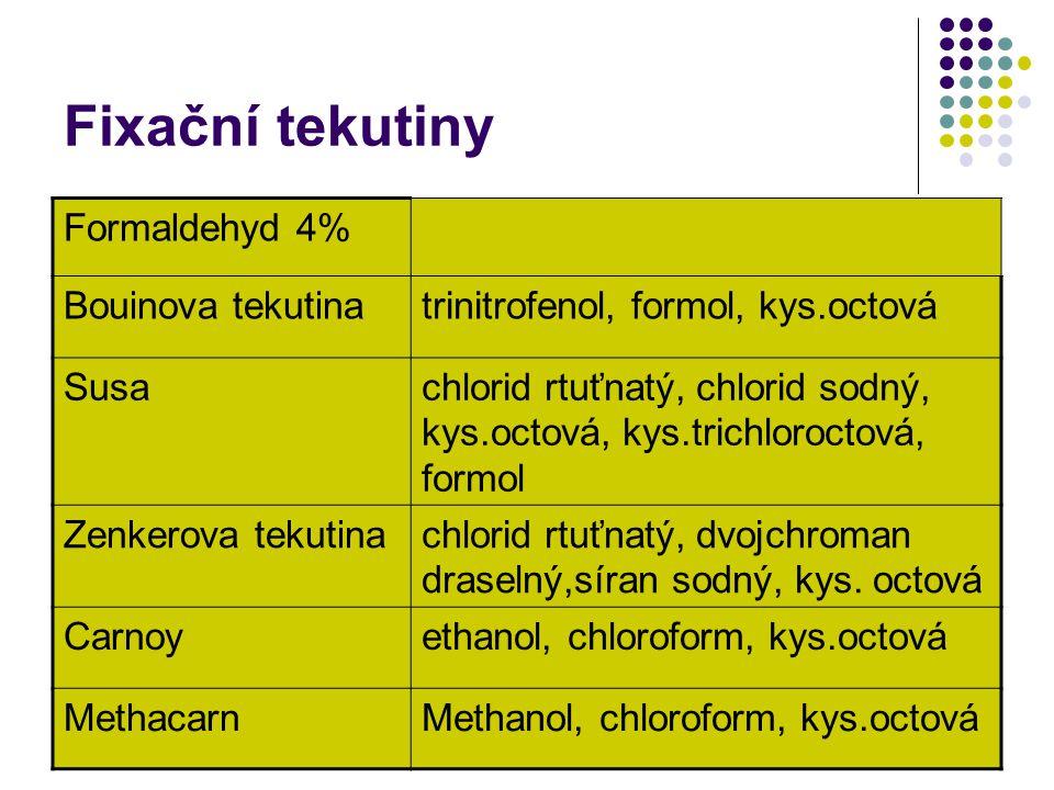 Fixační tekutiny Formaldehyd 4% Bouinova tekutinatrinitrofenol, formol, kys.octová Susachlorid rtuťnatý, chlorid sodný, kys.octová, kys.trichloroctová