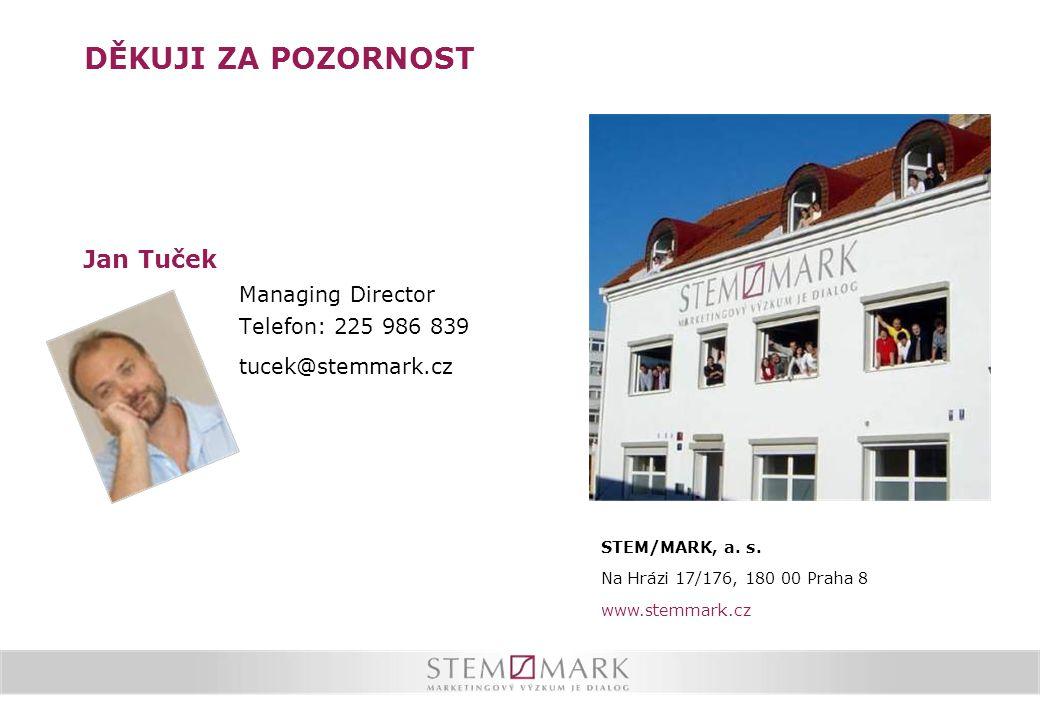 DĚKUJI ZA POZORNOST Jan Tuček Managing Director Telefon: 225 986 839 tucek@stemmark.cz STEM/MARK, a.